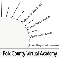 PCVA K-5 Curriculum Meeting